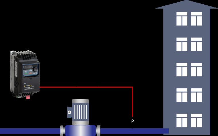 Преобразователь частоты на конвейерах сидение на транспортер б у