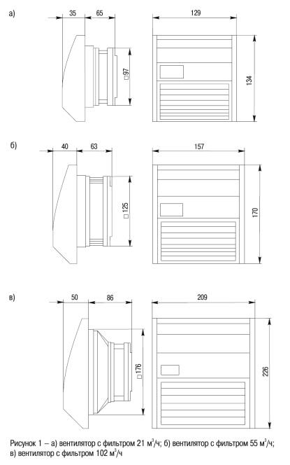 Габаритные и установочные размеры вентиляторов